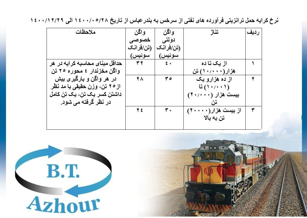 بهینه ترابر آژور-Behineh Tarabar Azhour